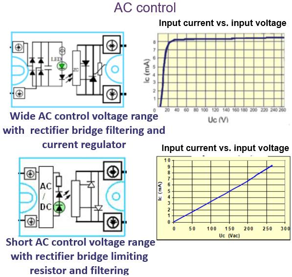 AC control SSR