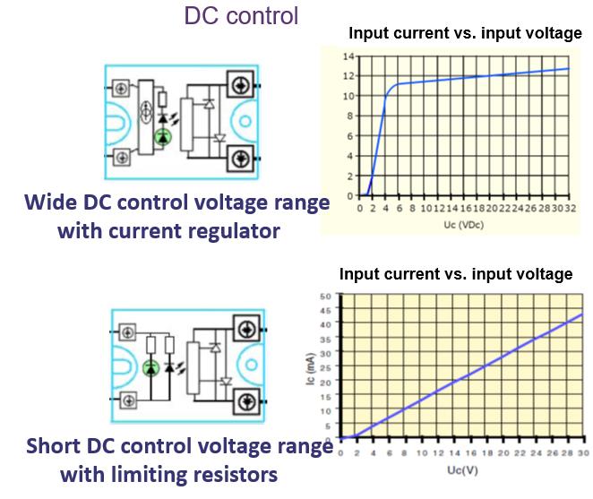 DC Ssr control
