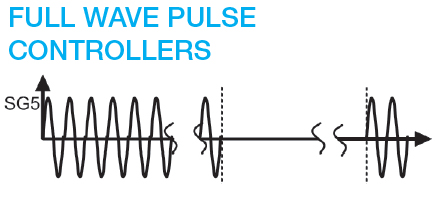 full wave pulse controllers